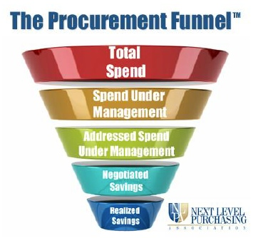 The Procurement Funnel